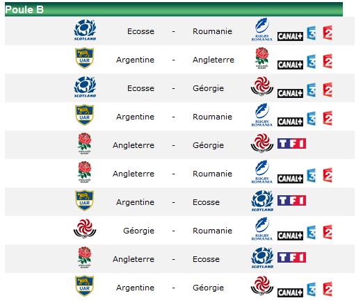 Coupe du monde de rugby 2011 en direct programme et - Match en direct gratuit coupe d afrique ...