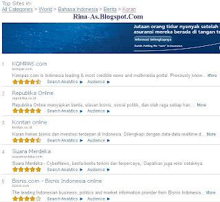 Memahami Alexa Rank dan Manfaat Review Alexa Memahami Alexa Rank dan Manfaat Review Alexa