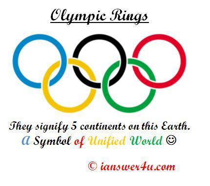 What do the five Olympic rings represent?