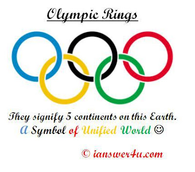Olympics FAQs, Olympic rings,wiki,history of Olympics Quiz Questions,