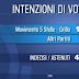 Porta a porta il sondaggio Ispo sulle intenzioni di voto degli italiani