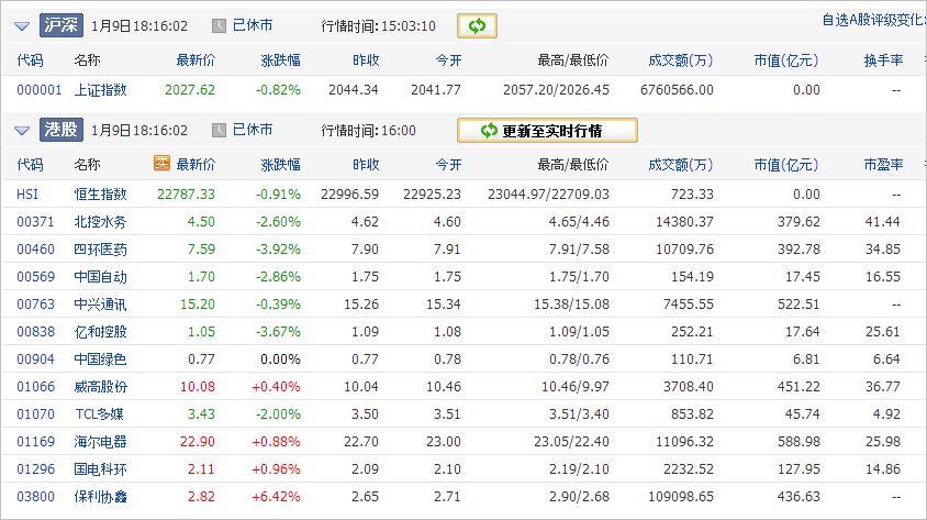 中国株コバンザメ投資ウォッチ銘柄watch20140109