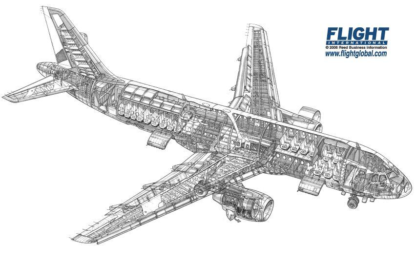 World of Aeronautics: Civil Aircraft