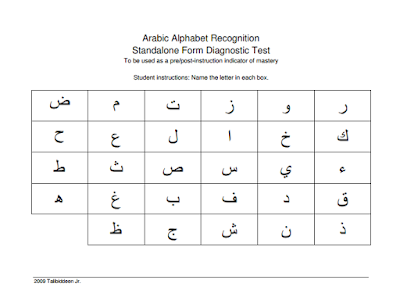 Arabic Alphabet Diagnostic Test