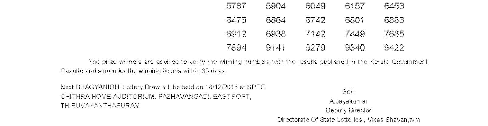 BHAGYANIDHI Lottery BN 216 Result 11-12-2015