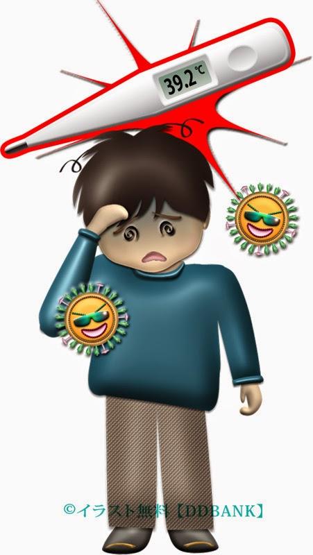 インフルエンザのイラスト