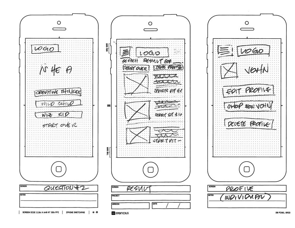 Parimala hariprasad wireframes testing part i for Blueprint sketch app