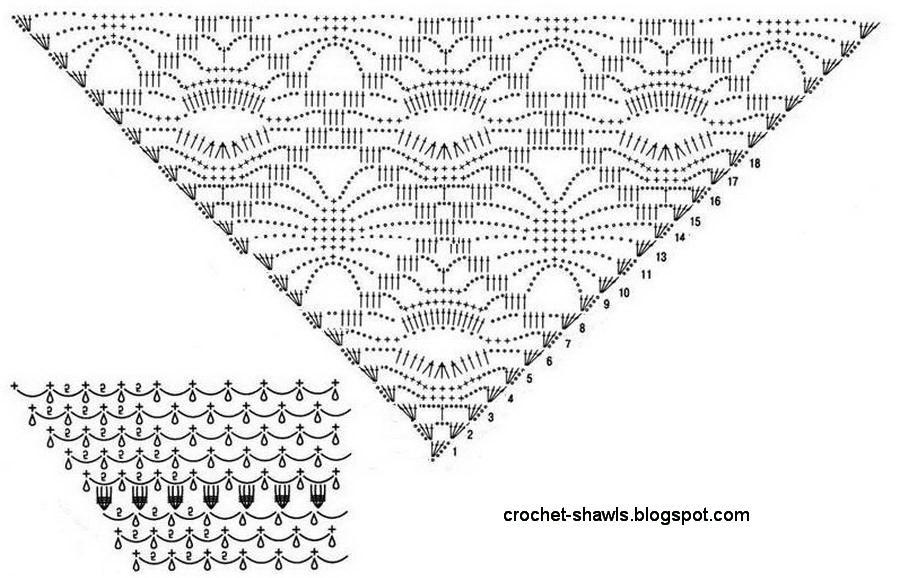 Crochet Shawls: Crochet Shawl - Elegant Silver Silk Shawl ...