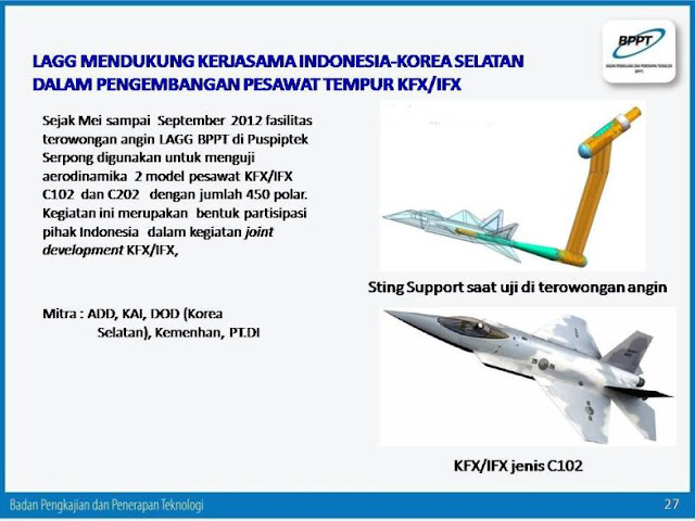 Aerodinamika 2 model KFX/IFX (model C102 dan C2012)