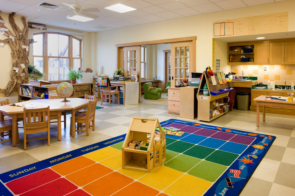 Innovative Primary Classrooms ~ Life of an educator should all classrooms be like