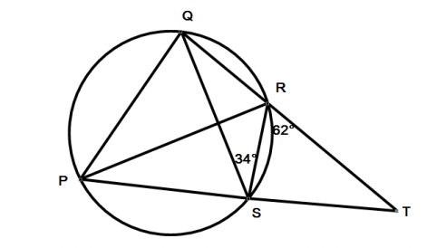 how to remember circle geo theorems