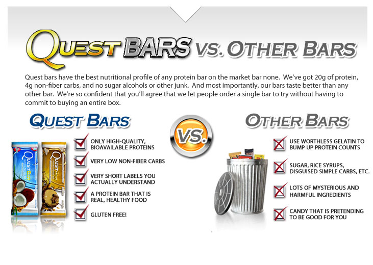 Quest Bars Nutrition Inform