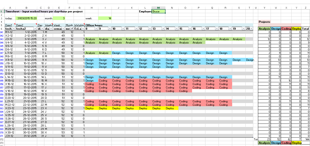 Excel examples for your work sports and more Timesheet for – Sample Excel Timesheet