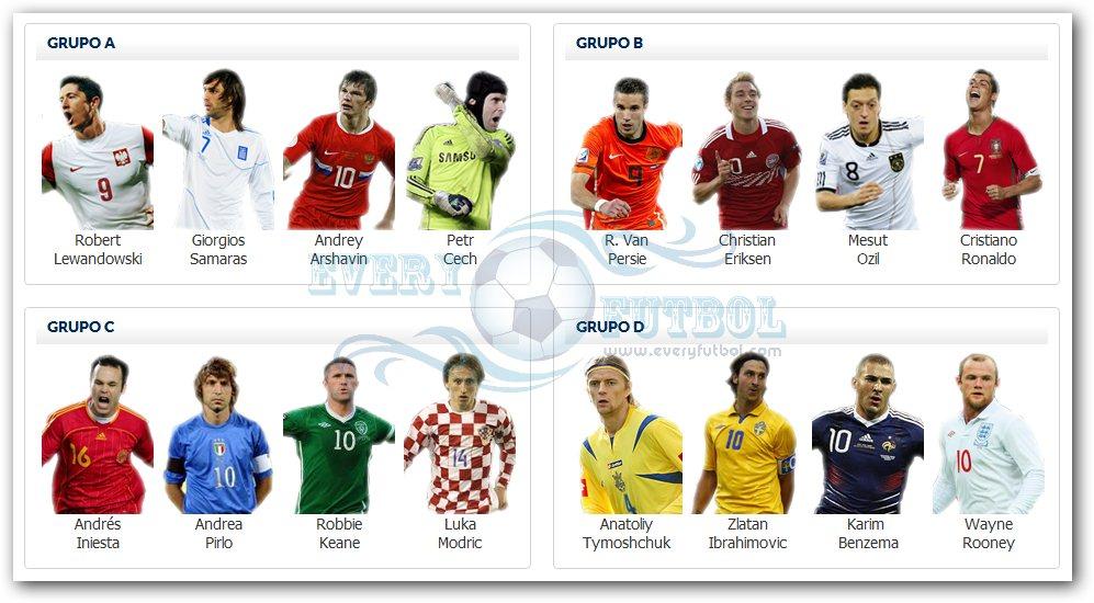 Figuras de la Euro Copa 2012