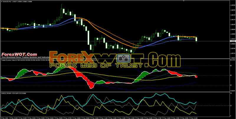 Forex uk session
