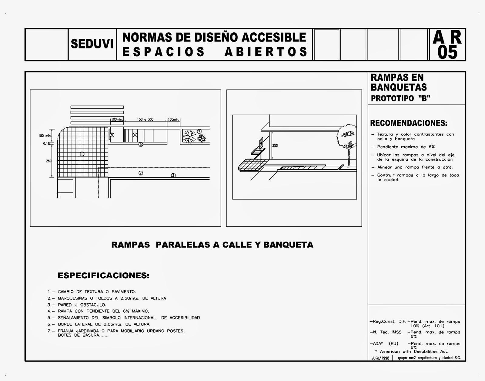 Todo para el arqui normas dise o discapacitados 1 for Asilo de ancianos pdf