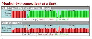 prtg network monitor 15 crack