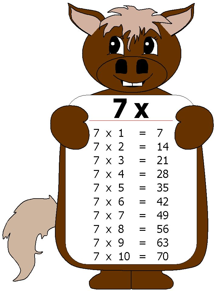 Tabla Multiplicar Del 8 Tablas Del 7 y Del 8