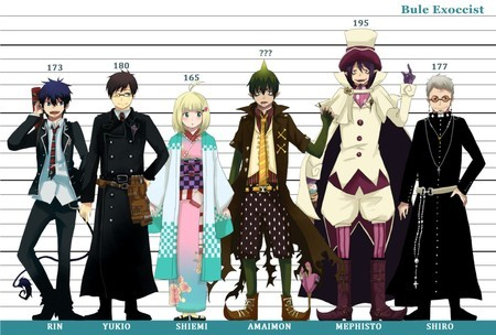 Anime Height Charts