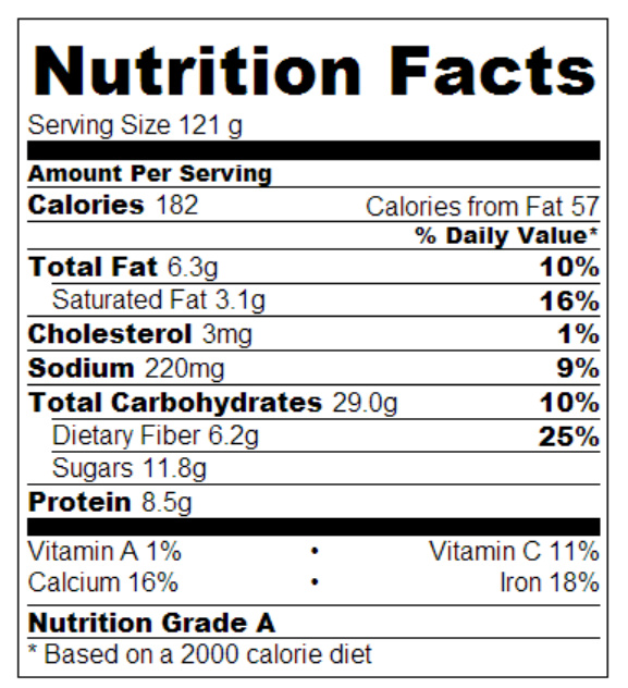 Chocolate cake mix nutritional information