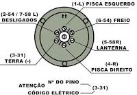 esquema eletrico