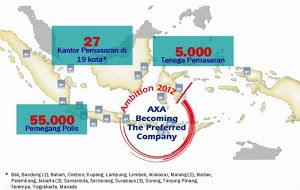 AXA di Indonesia