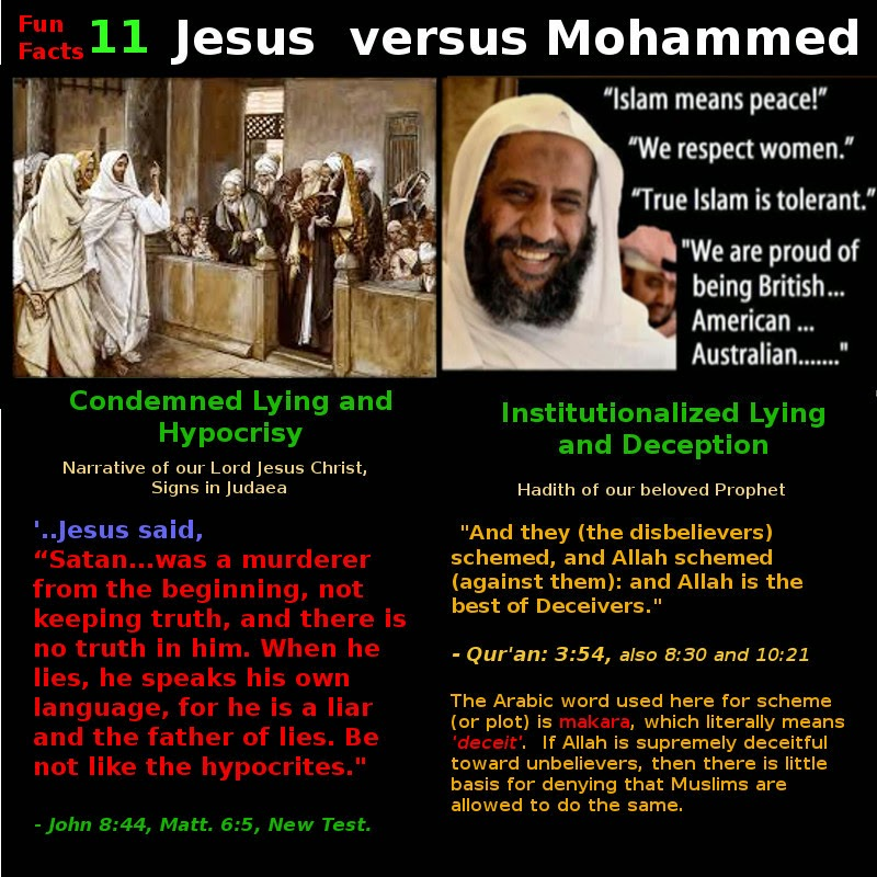 Fun facts jesus vs mohammed 8 14