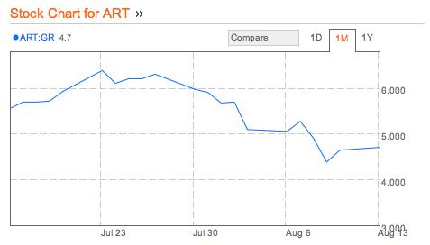 ART:GR