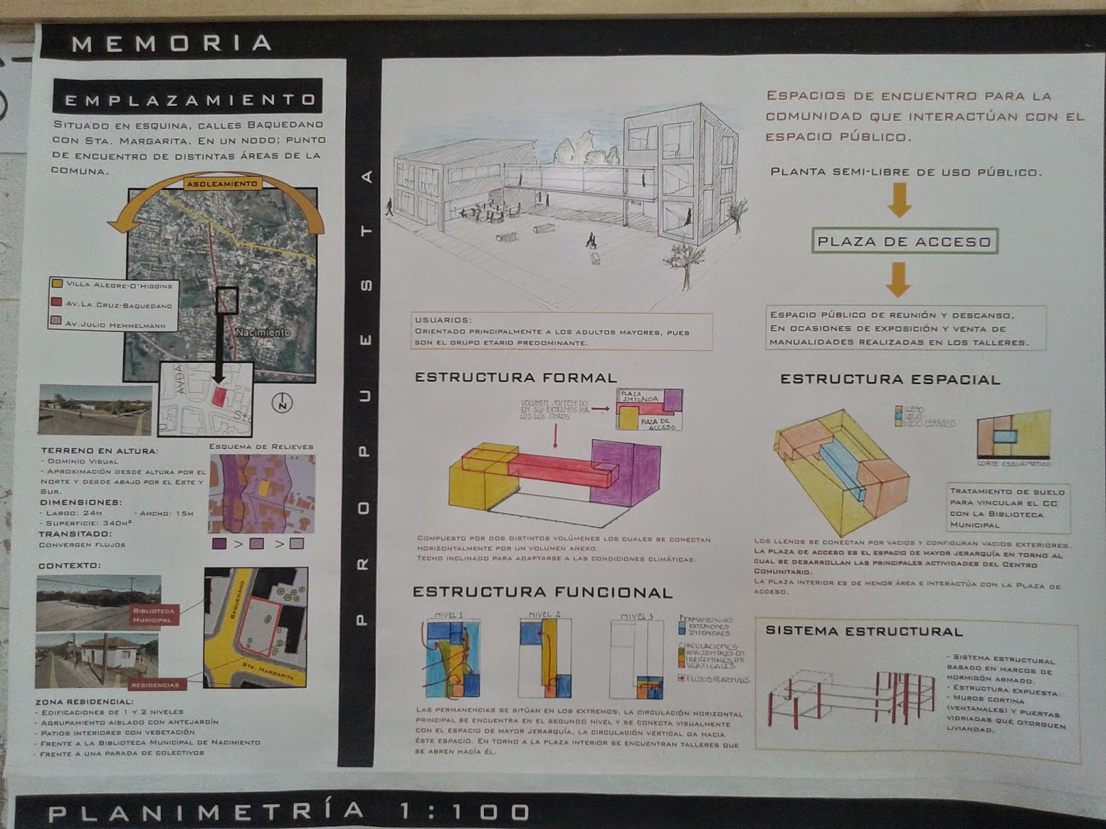 Proyecto 1 hombre arquitectura y ciudad 2014 ejercicio for Memoria descriptiva arquitectura