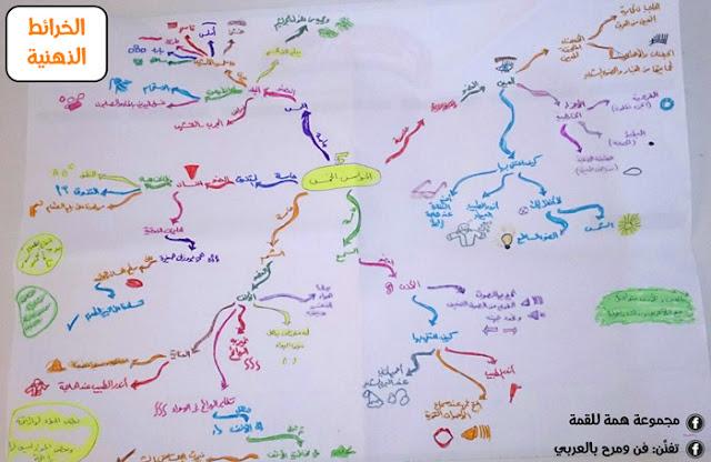الخرائط الذهنية mind maps أفضل طريقة للدراسة والتذكر ومراجعة الدروس