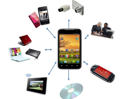 Vai trò của đám mây với smartphone
