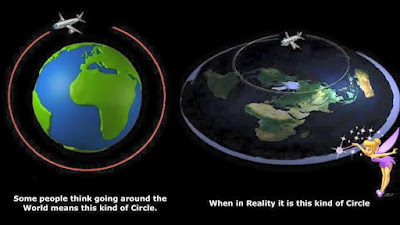 The atlantean conspiracy 200 proofs earth is not a spinning ball to every time zone as it passes directly over head every 15 degree demarcation point 24 times per day in its circular path over and around the earth fandeluxe Gallery