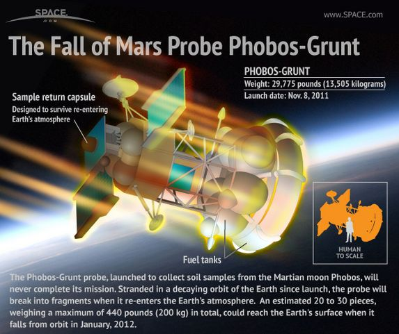 mars probe failures - photo #17