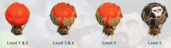 Balloon Level COC