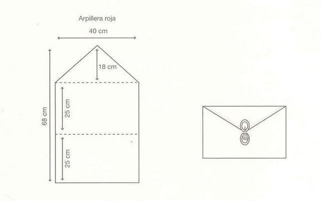 Como hacer un sobre de tela mimundomanual for Como hacer un sobre rectangular