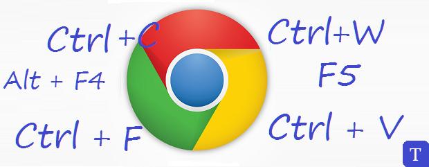 Teclas de Atalho do Google Chrome