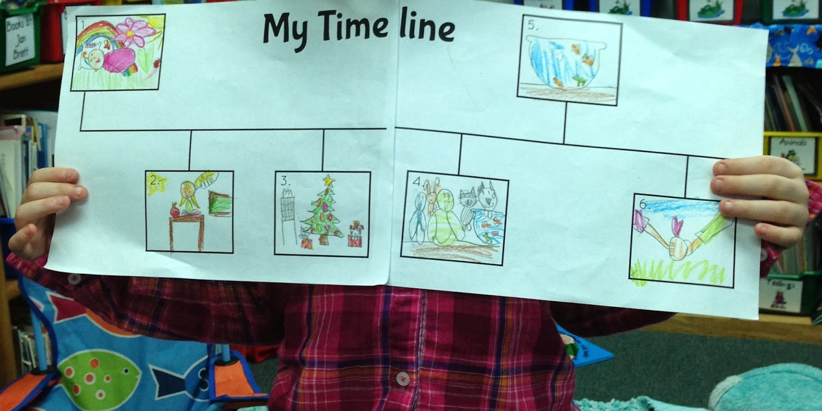 The adventures of a k1 teacher terrific timelines freebie next they illustrated each event on their own timeline i taped their pages together to create their finished timeline they turned out so cute ibookread Read Online