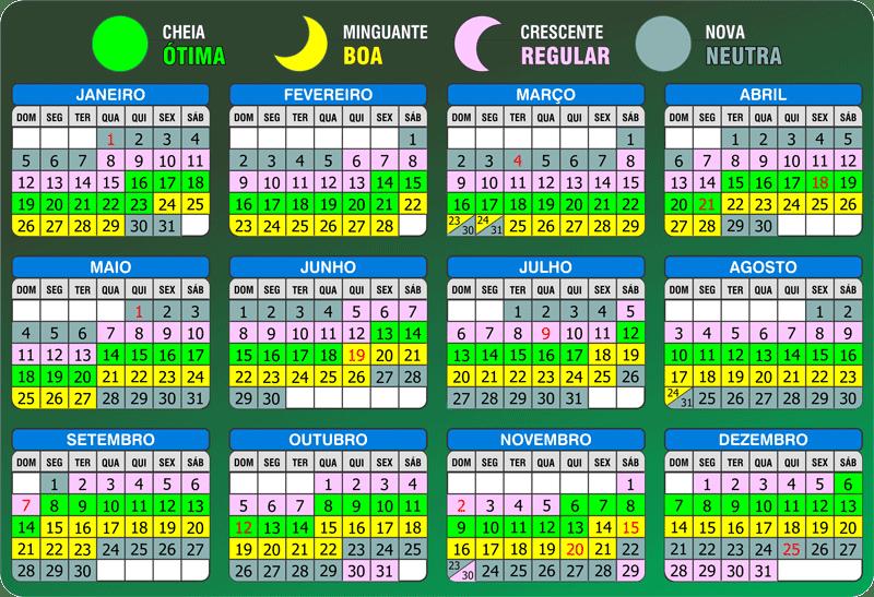 Calendario De Pesca 2016 | Calendar Template 2016