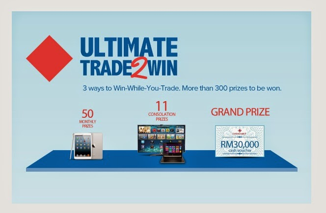 http://knowledge.rhbinvest.com/ultimate-trade-2-win-2/