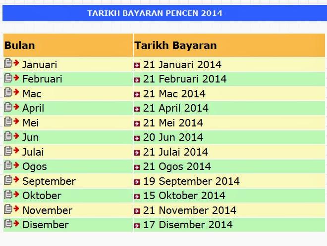 Jadual Pembayaran Pencen Kakitangan Awam 2014