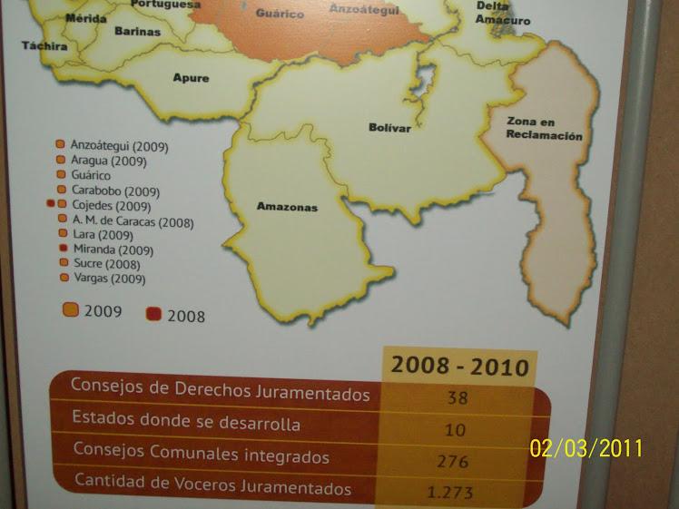 Distribucion de Consejos para la Defensa