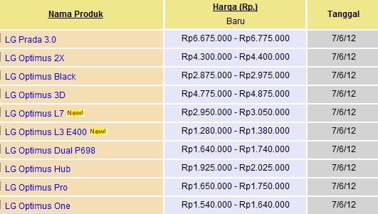 Berapakah Harga HP LG Juni 2012?