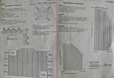 Jogo de banheiro em crochê barbante com gráfico