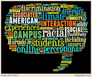 Word cloud of article: Extending Campus Life to the Internet