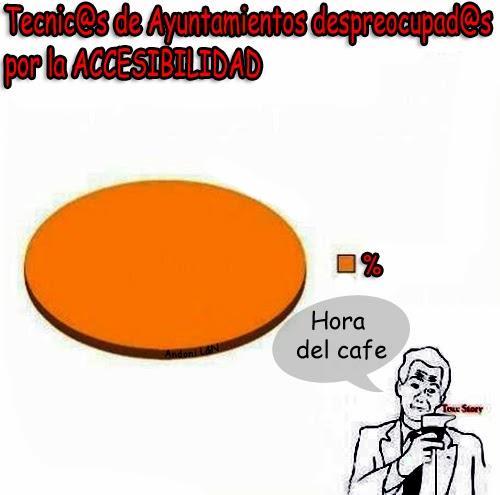 Tecnic@s de Ayuntamientos despreocupad@s por la ACCESIBILIDAD
