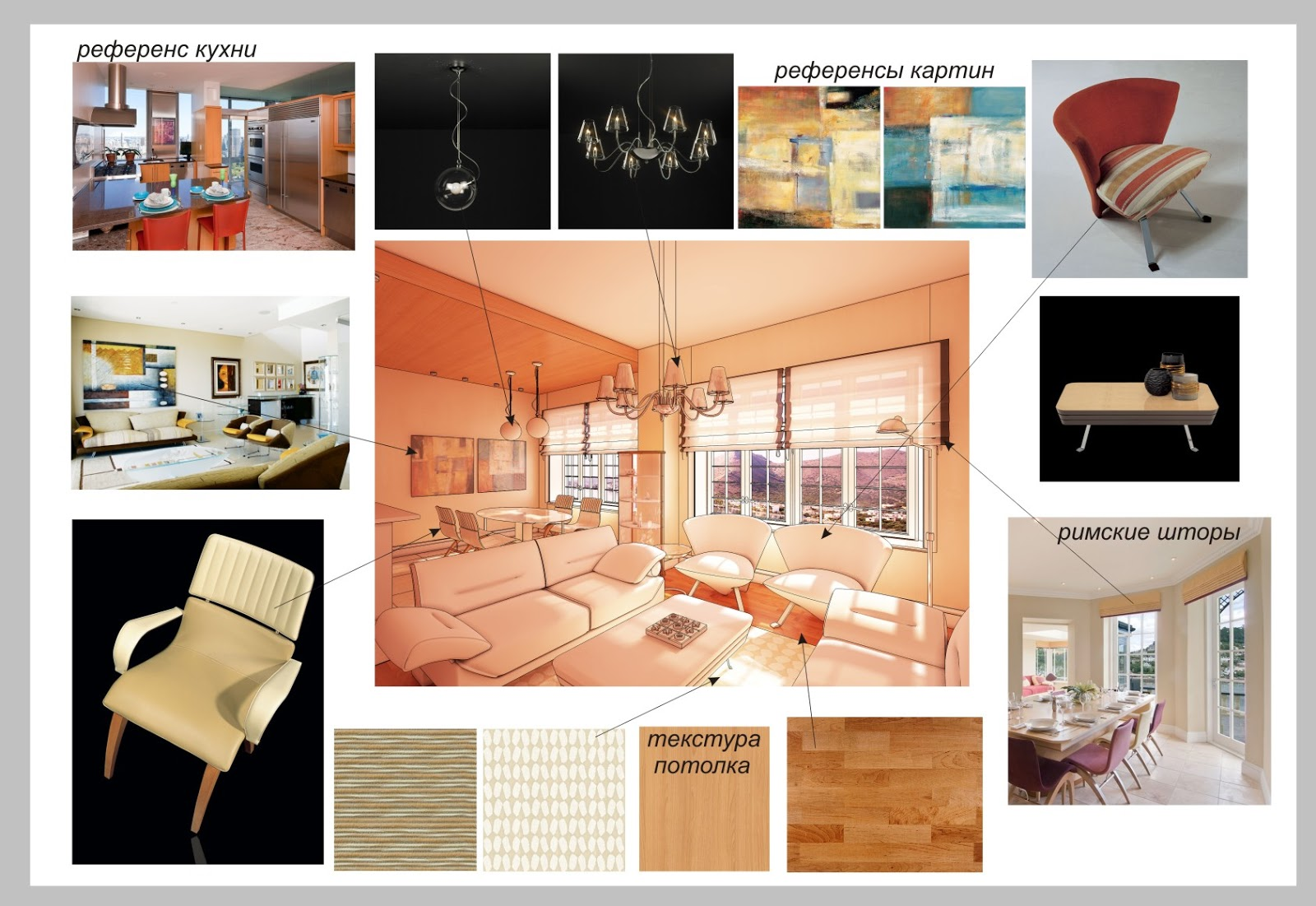 the history of interior design essay This article first traces the history of building construction, then surveys its development at the present time interior design: principles of interior design.