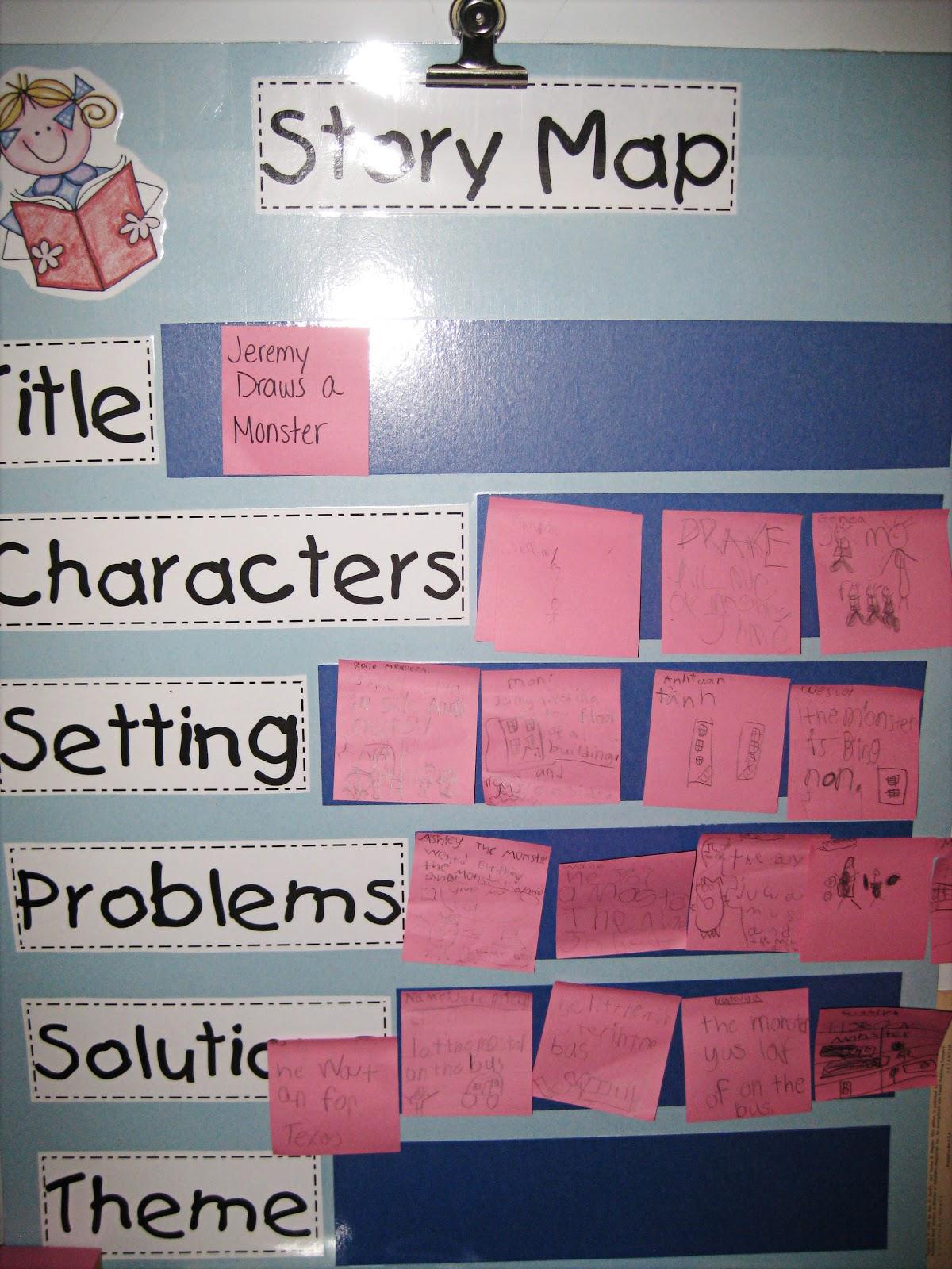 Story Map 1st Grade F is for first grade: story