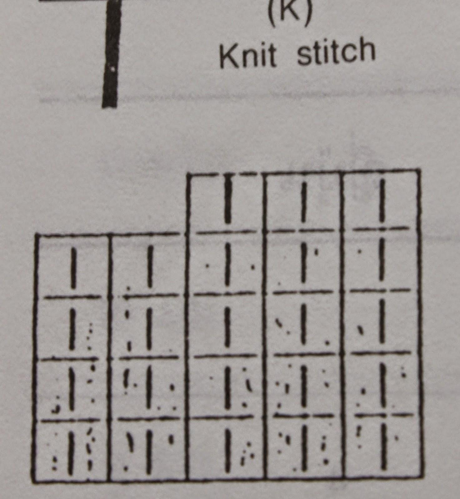 Knitting Stitches Sl1 K1 Psso : ??????????????????????????? ?????????????