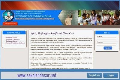 P2TK Dikdas akan menerbitkan SK Tunjangan jika memenuhi syarat.