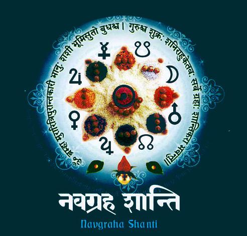 Ghar ki Shanti ke Saral Or Mahatvpurn Totke
